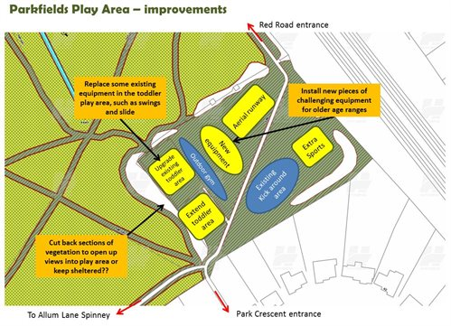 Parkfields Play Area Improvement Ideas